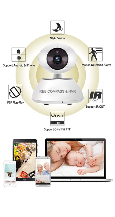 Smart WiFi Cameras - Android, iPhone, iPad, Mac laptop